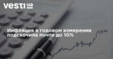 Инфляция в годовом измерении подскочила почти до 10%